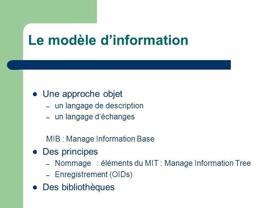Le modèle dinformation Une approche objet – un langage de description – un langage déchanges MIB : Manage Information Base Des principes – Nommage : é