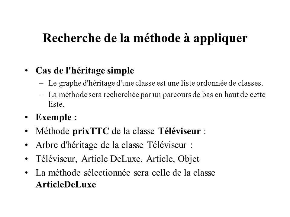 Recherche de la méthode à appliquer Cas de l'héritage simple –Le graphe d'héritage d'une classe est une liste ordonnée de classes. –La méthode sera re