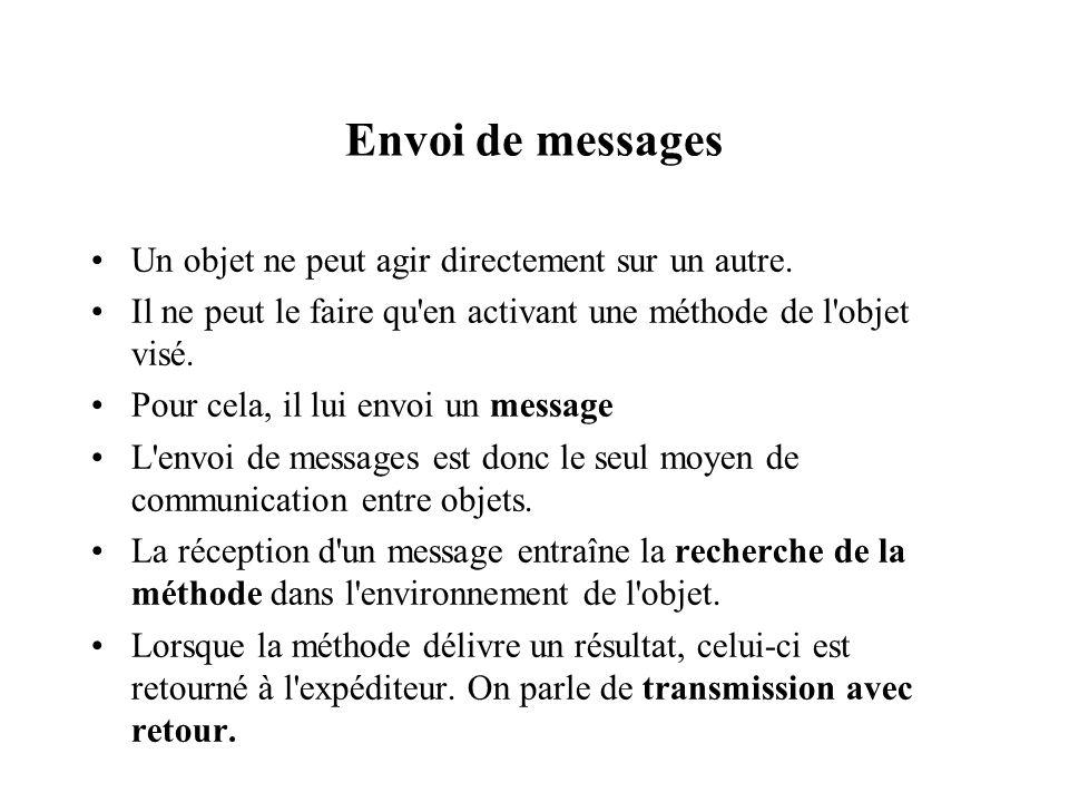 Envoi de messages Un objet ne peut agir directement sur un autre. Il ne peut le faire qu'en activant une méthode de l'objet visé. Pour cela, il lui en