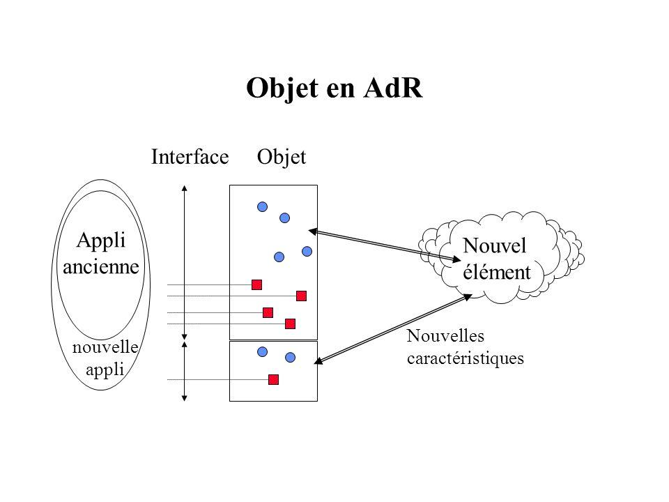Objet en AdR Nouvel élément ObjetInterface Appli ancienne nouvelle appli Nouvelles caractéristiques