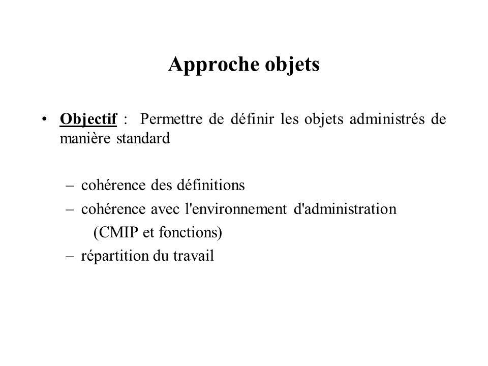 Approche objets Objectif : Permettre de définir les objets administrés de manière standard –cohérence des définitions –cohérence avec l'environnement