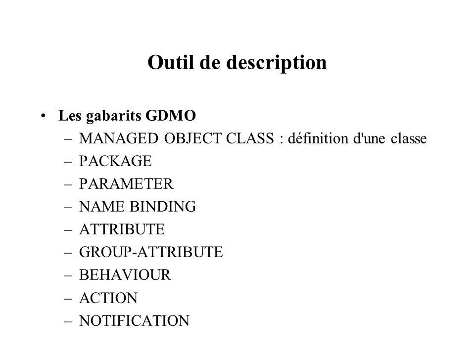 Outil de description Les gabarits GDMO –MANAGED OBJECT CLASS : définition d'une classe –PACKAGE –PARAMETER –NAME BINDING –ATTRIBUTE –GROUP-ATTRIBUTE –