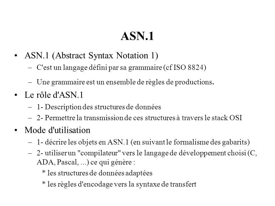 ASN.1 ASN.1 (Abstract Syntax Notation 1) –C'est un langage défini par sa grammaire (cf ISO 8824) –Une grammaire est un ensemble de règles de productio