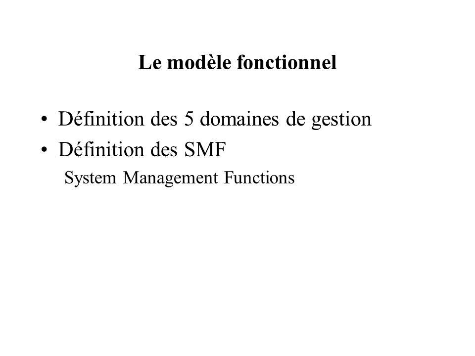 Le modèle fonctionnel Définition des 5 domaines de gestion Définition des SMF System Management Functions