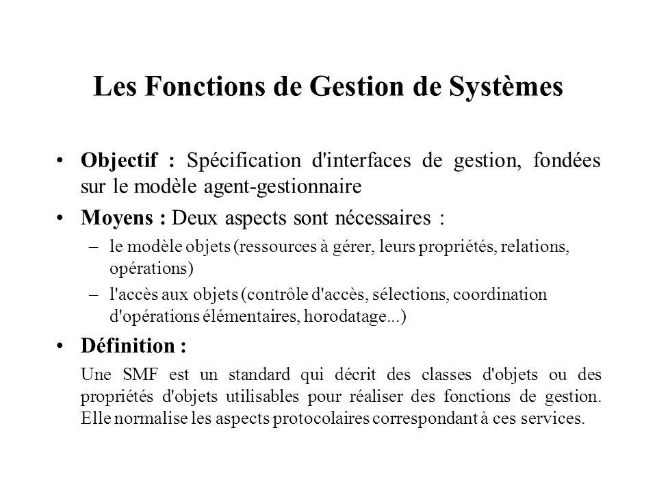 Les Fonctions de Gestion de Systèmes Objectif : Spécification d'interfaces de gestion, fondées sur le modèle agent-gestionnaire Moyens : Deux aspects