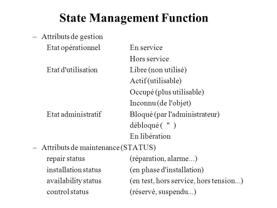 State Management Function –Attributs de gestion Etat opérationnelEn service Hors service Etat d'utilisationLibre (non utilisé) Actif (utilisable) Occu