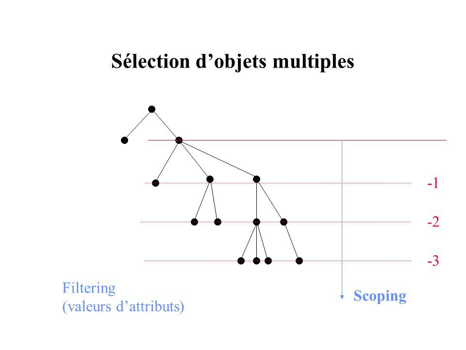 Sélection dobjets multiples -2 -3 Scoping Filtering (valeurs dattributs)