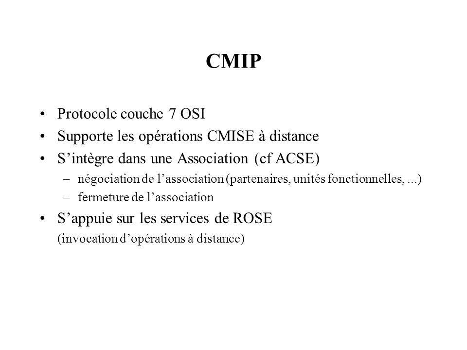 CMIP Protocole couche 7 OSI Supporte les opérations CMISE à distance Sintègre dans une Association (cf ACSE) –négociation de lassociation (partenaires