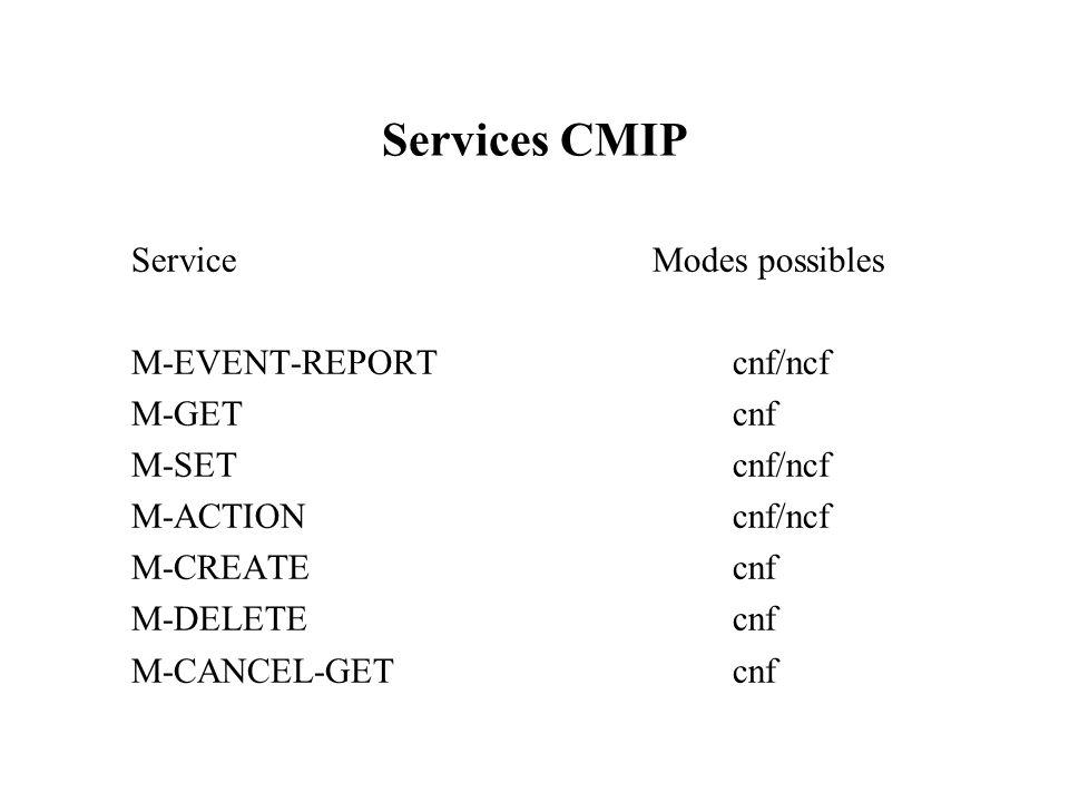 Services CMIP Service Modes possibles M-EVENT-REPORTcnf/ncf M-GETcnf M-SETcnf/ncf M-ACTIONcnf/ncf M-CREATEcnf M-DELETEcnf M-CANCEL-GETcnf