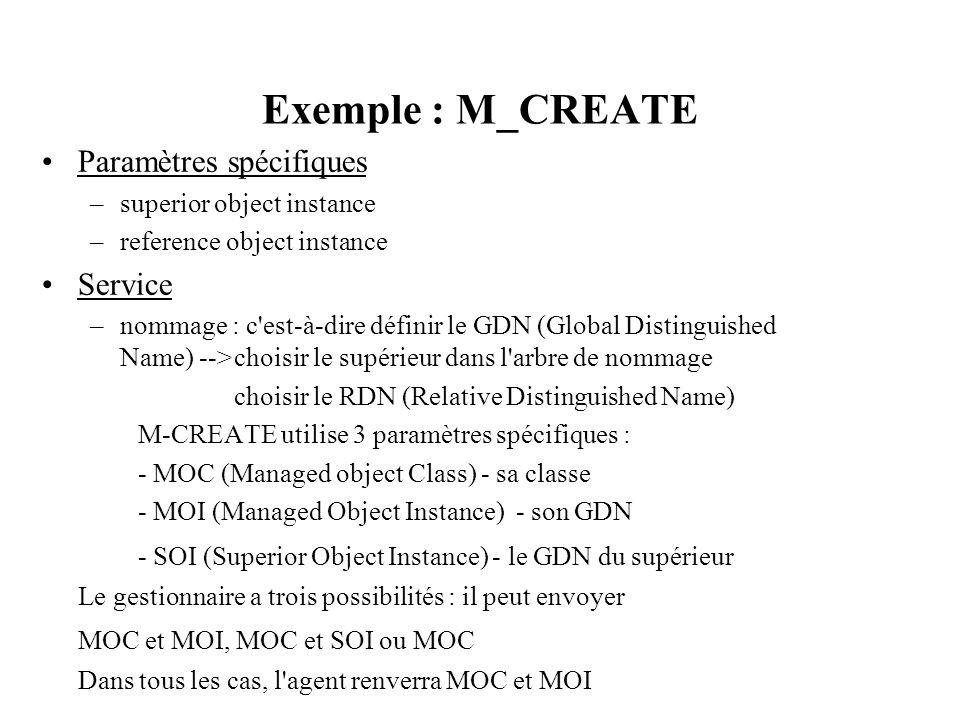 Exemple : M_CREATE Paramètres spécifiques –superior object instance –reference object instance Service –nommage : c'est-à-dire définir le GDN (Global
