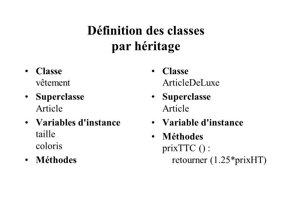 Définition des classes par héritage Classe vêtement Superclasse Article Variables d'instance taille coloris Méthodes Classe ArticleDeLuxe Superclasse