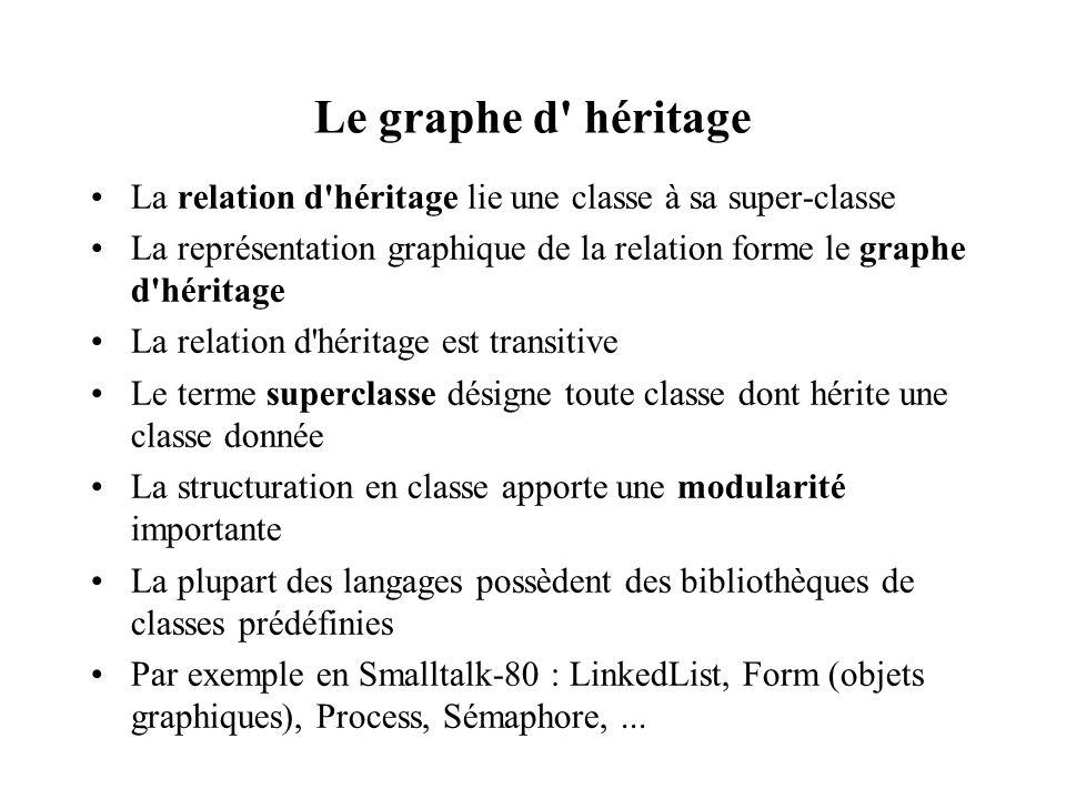 Le graphe d' héritage La relation d'héritage lie une classe à sa super-classe La représentation graphique de la relation forme le graphe d'héritage La