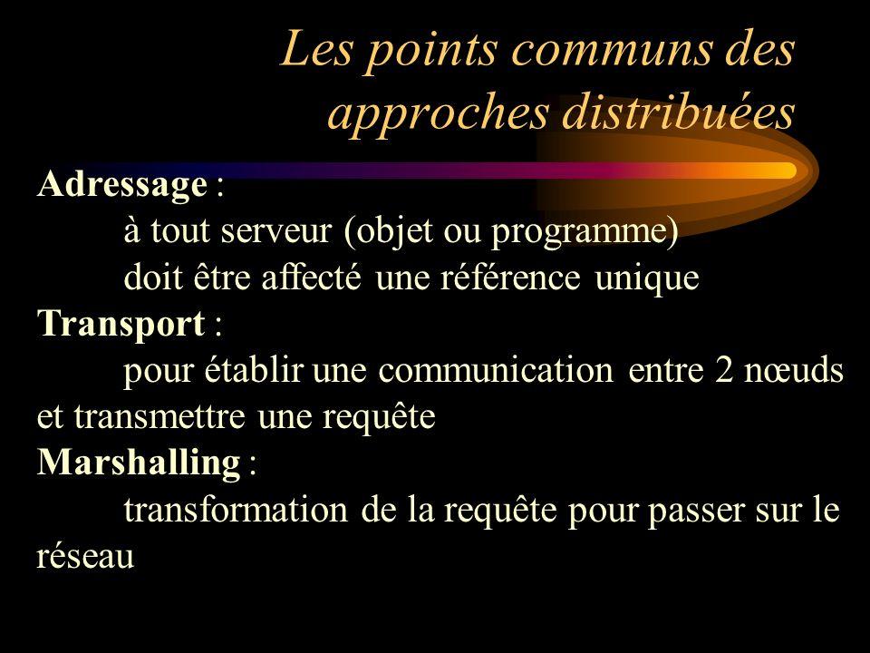 Les points communs des approches distribuées Adressage : à tout serveur (objet ou programme) doit être affecté une référence unique Transport : pour é