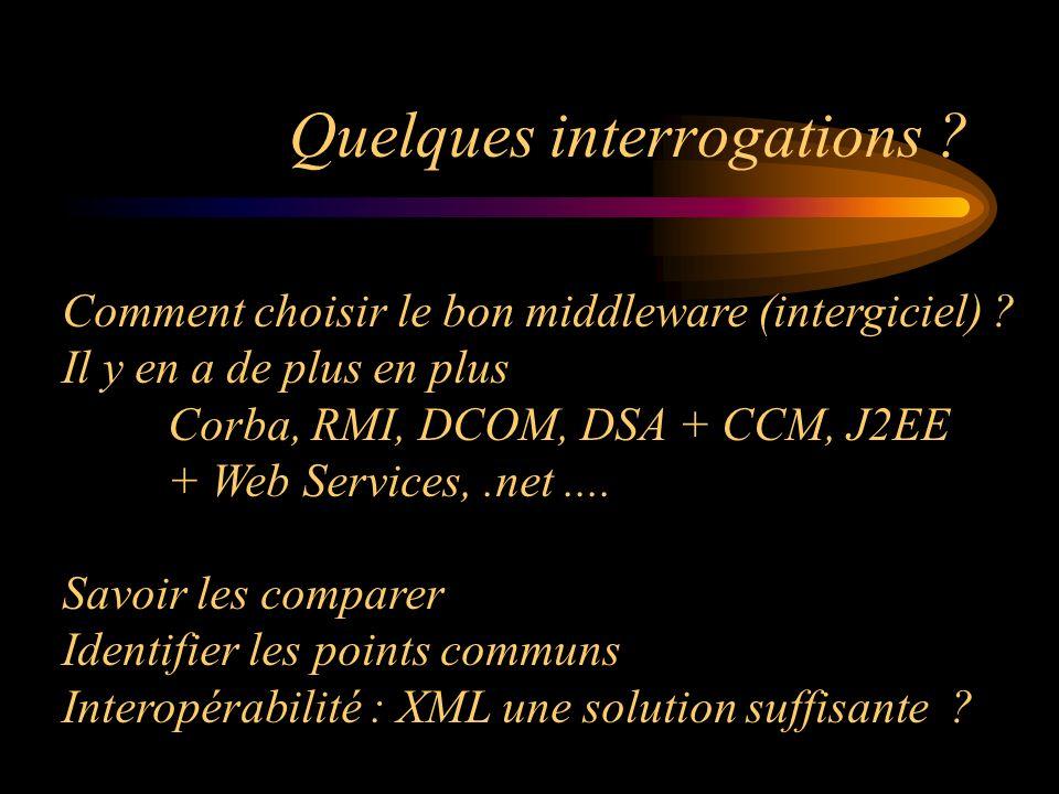 Quelques interrogations ? Comment choisir le bon middleware (intergiciel) ? Il y en a de plus en plus Corba, RMI, DCOM, DSA + CCM, J2EE + Web Services