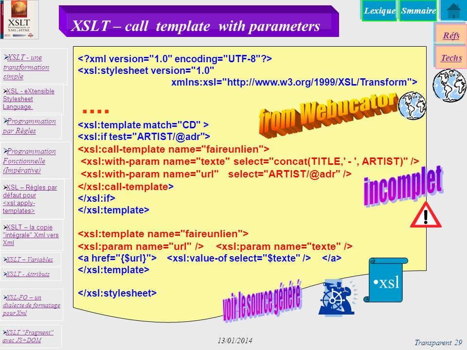 Lexique XSLT - une transformation simple XSLT - une transformation simple Programmation par Règles Programmation par Règles XSLT – la copie