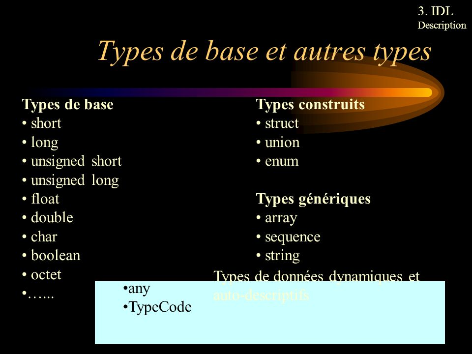 Types de base et autres types Types de base short long unsigned short unsigned long float double char boolean octet …... Types construits struct union