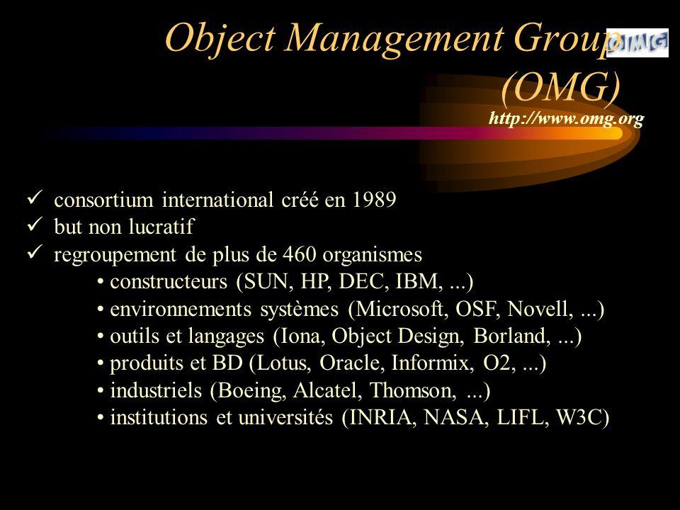 6 OMG en résumé OMA : pour l architecture logicielle MDA (Model Driven Architecture) CORBA : pour le « middleware » technique UML pour la modélisation UML = Unified Modeling language MOF pour la méta-modélisation MOF = Meta-Object Facility