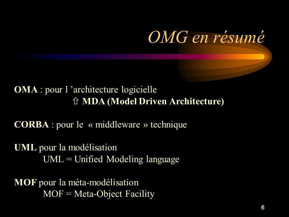 6 OMG en résumé OMA : pour l architecture logicielle MDA (Model Driven Architecture) CORBA : pour le « middleware » technique UML pour la modélisation