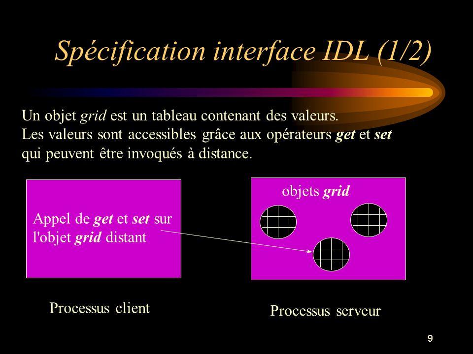 10 Spécification interface IDL (2/2) interface Grid { readonly attribute short height; readonly attribute short width; void set (in short n, in short m, in long value); long get(in short n, in short m); void copyIn(inout Grid g); };