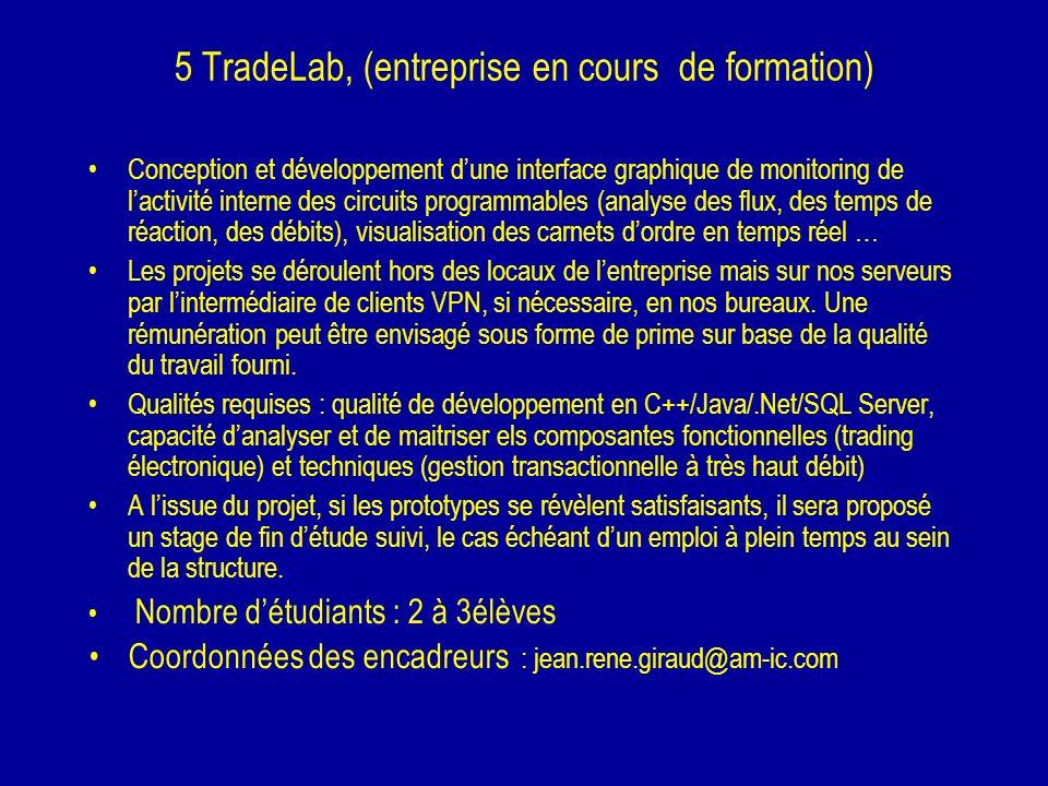 5 TradeLab, (entreprise en cours de formation) Conception et développement dune interface graphique de monitoring de lactivité interne des circuits pr