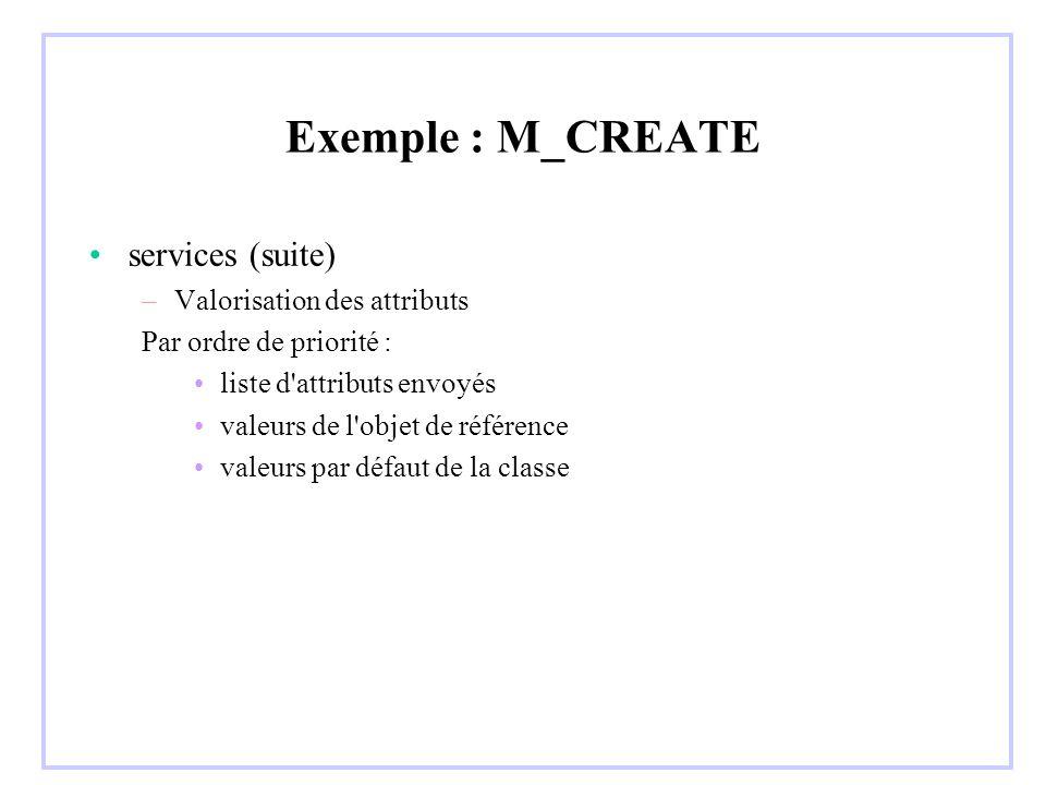 Exemple : M_CREATE services (suite) –Valorisation des attributs Par ordre de priorité : liste d'attributs envoyés valeurs de l'objet de référence vale