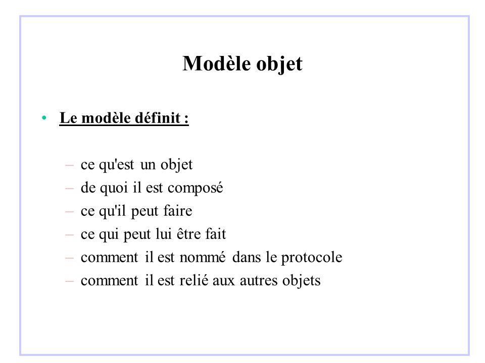 Modèle objet Le modèle définit : –ce qu'est un objet –de quoi il est composé –ce qu'il peut faire –ce qui peut lui être fait –comment il est nommé dan