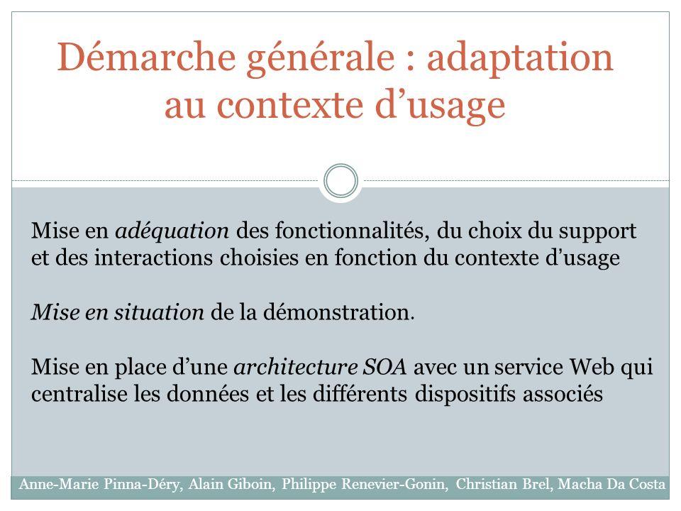 Démarche générale : adaptation au contexte dusage Mise en adéquation des fonctionnalités, du choix du support et des interactions choisies en fonction du contexte dusage Mise en situation de la démonstration.