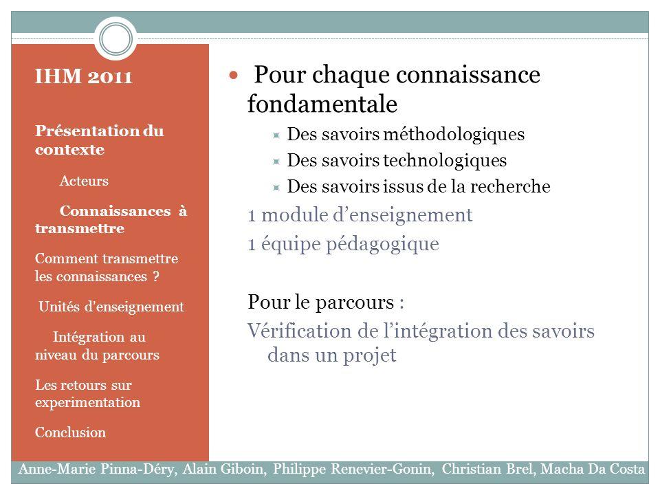 IHM 2011 Présentation du contexte Acteurs Connaissances à transmettre Comment transmettre les connaissances .