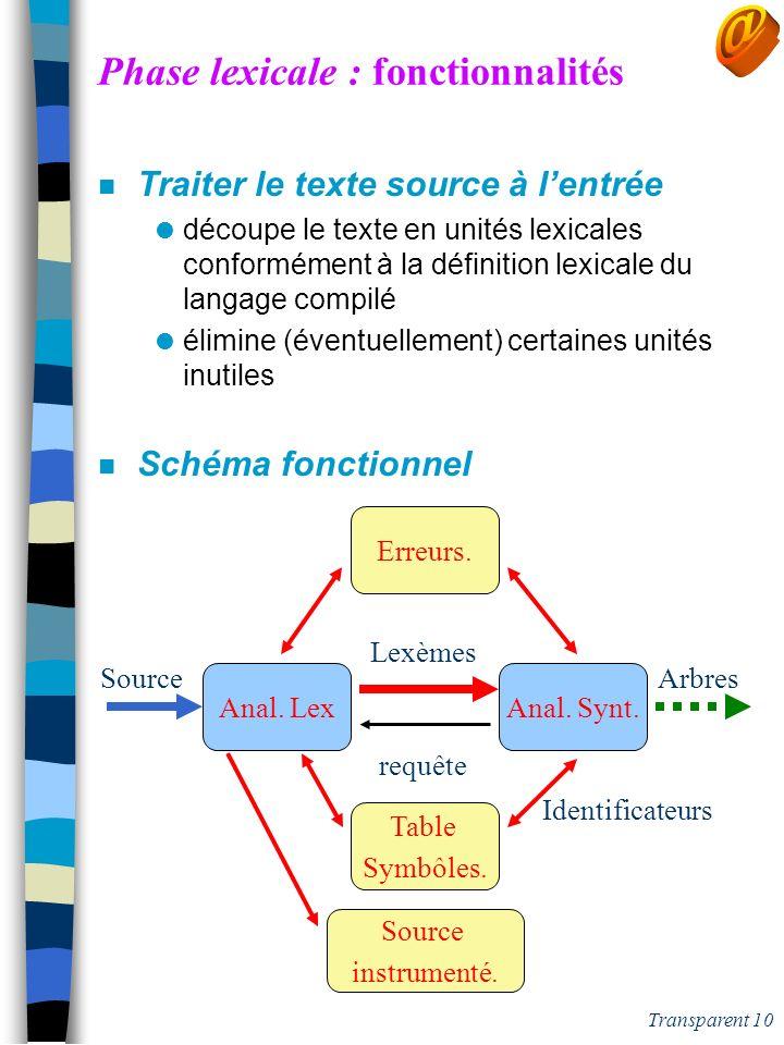 Transparent 9 A. lexicale Source Cible Phases & Passes n Une phase est une étape conceptuelle du processus de compilation n Une passe regroupe des tra