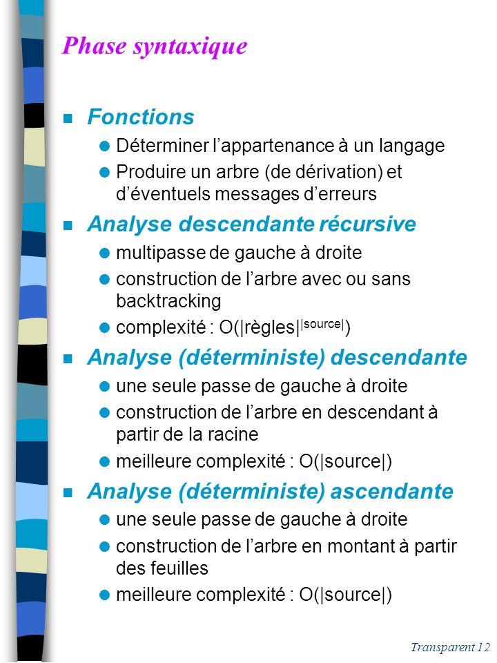 Transparent 11 Phase lexicale : pourquoi la séparer de la phase syntaxique ? n Avantages: Conception modulaire de larchitecture logicielle Indépendanc