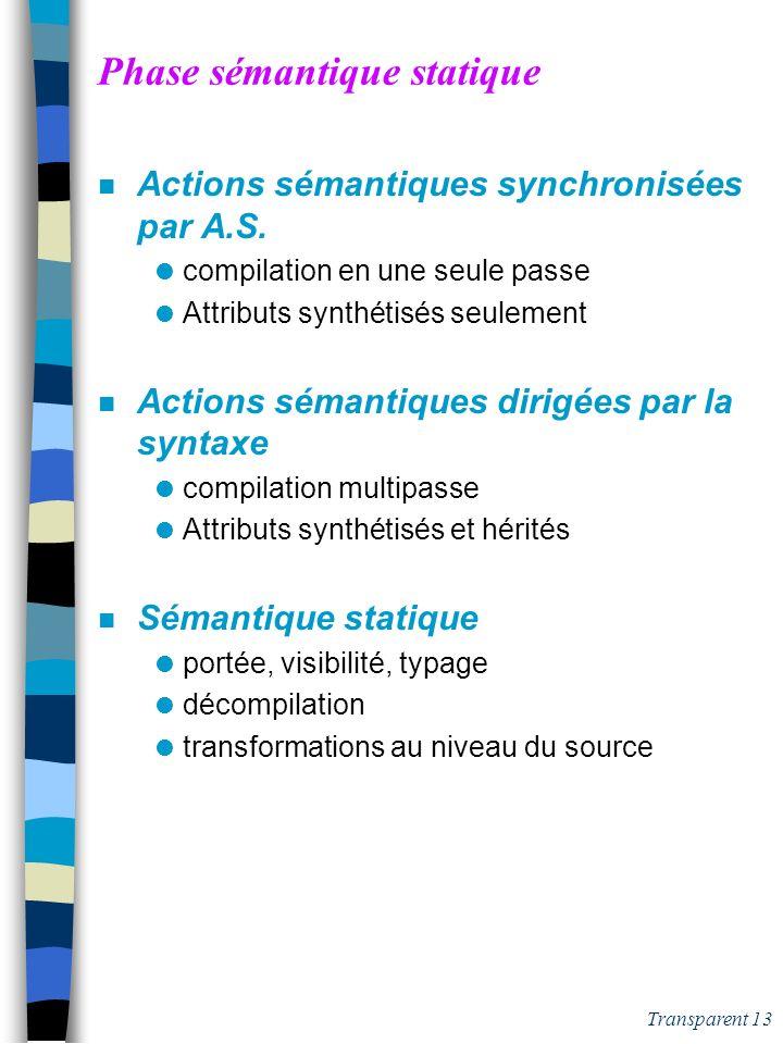 Transparent 12 Phase syntaxique n Fonctions Déterminer lappartenance à un langage Produire un arbre (de dérivation) et déventuels messages derreurs n