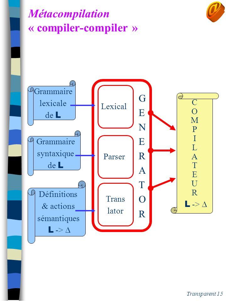 Transparent 14 Compilation et Théories n Référence de langages Définition formelle non ambiguë Systèmes générateurs Expressions régulières Grammaires