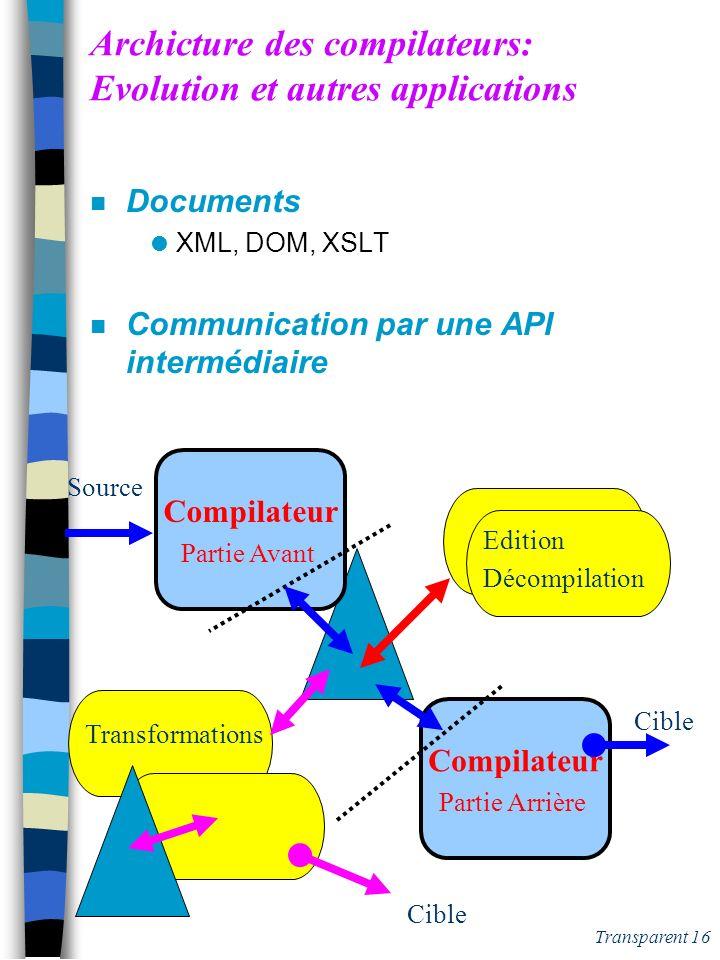 Transparent 15 Métacompilation « compiler-compiler » C O M P I L A T E U R L -> Grammaire lexicale de L Lexical Grammaire syntaxique de L Parser Trans