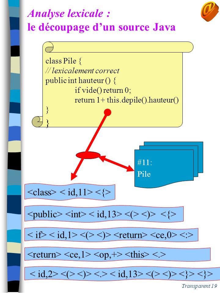 Transparent 18 Use P_liste; -- lexicalement correct function ¨ + ¨ (L: out Liste) return Boolean is Aux: Liste := 0 ; begin return 1+ Card(cdr(L)) end