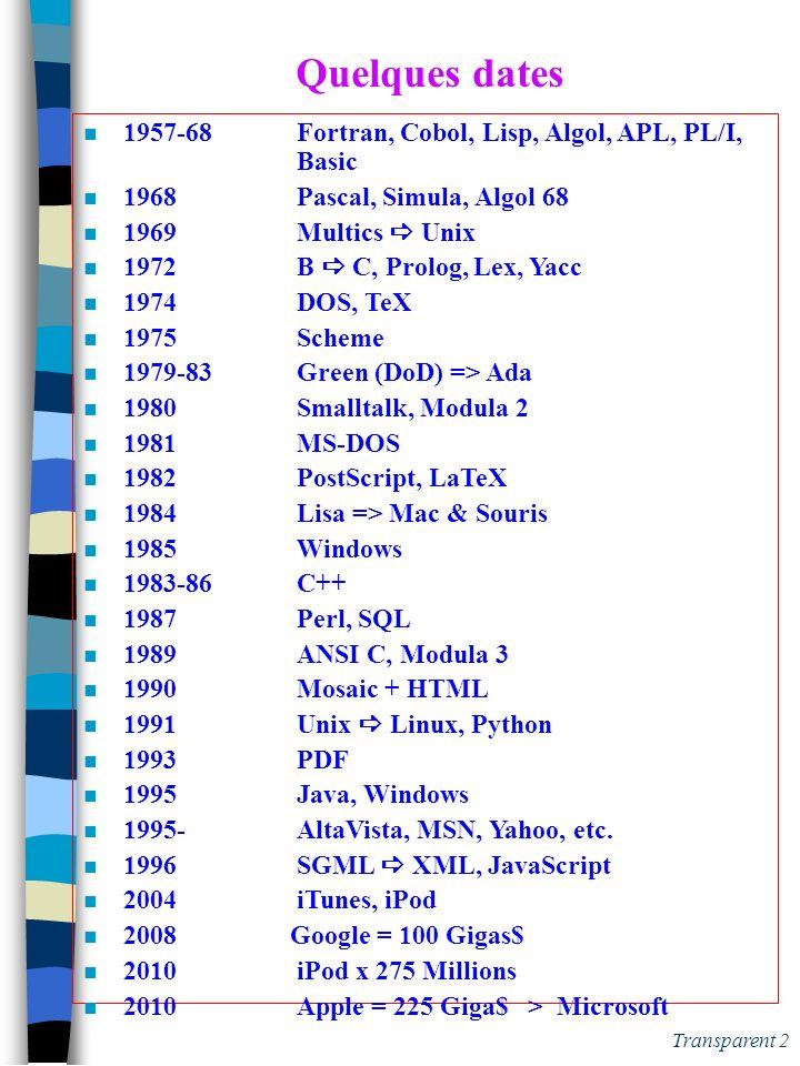 Transparent 2 Quelques dates n 1957-68 Fortran, Cobol, Lisp, Algol, APL, PL/I, Basic n 1968 Pascal, Simula, Algol 68 n 1969Multics Unix n 1972 B C, Prolog, Lex, Yacc n 1974 DOS, TeX n 1975 Scheme n 1979-83 Green (DoD) => Ada n 1980 Smalltalk, Modula 2 n 1981 MS-DOS n 1982 PostScript, LaTeX n 1984 Lisa => Mac & Souris n 1985Windows n 1983-86C++ n 1987Perl, SQL n 1989ANSI C, Modula 3 n 1990 Mosaic + HTML n 1991Unix Linux, Python n 1993 PDF n 1995 Java, Windows n 1995-AltaVista, MSN, Yahoo, etc.