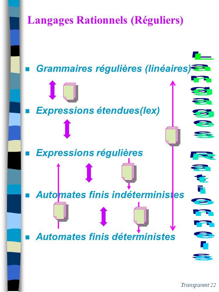 Transparent 21 Analyse lexicale : les outils de l implémentation n Les outils théoriques: Langages réguliers: Expressions régulières lexèmes (« tokens