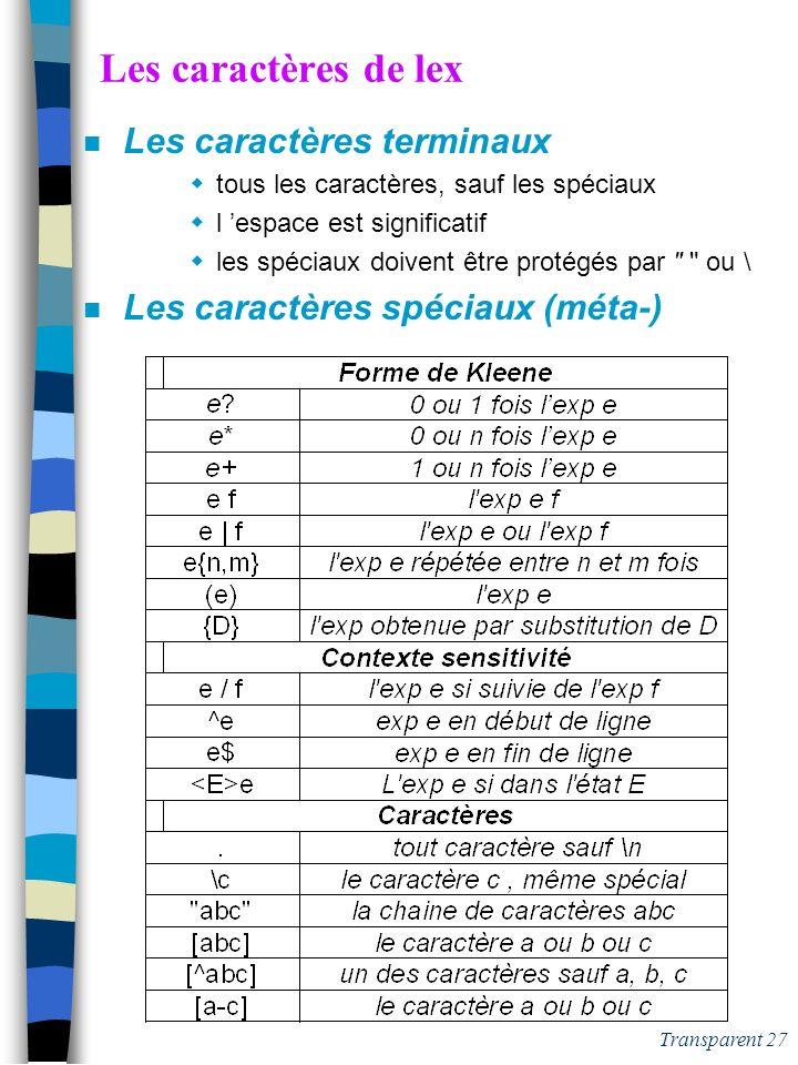 Transparent 26 Définition des Expressions régulières n Alphabets: codes ISO, ASCII, etc n Expressions régulières forme de Kleene via des méta-opérateu