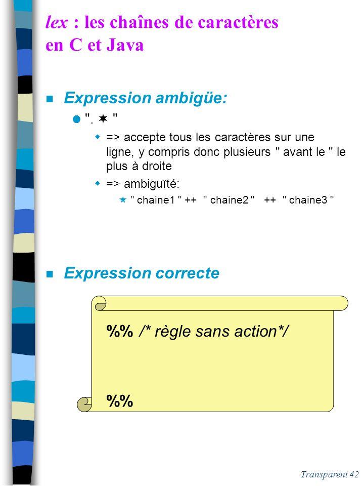 Transparent 41 lex : les chaînes de caractères en Ada n Expression ambigüe: