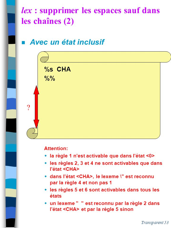 Transparent 52 lex : supprimer les espaces sauf dans les chaînes (1) n Avec un état exclusif %x CHA % \