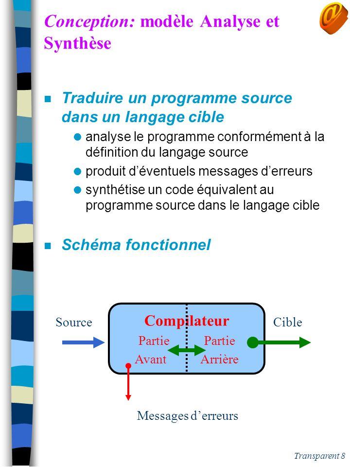 Transparent 28 Méta-langage et syntaxe de Lex /* Section Définitions (optionnelle)*/ Définitions lex /* optionnelles */ /* à substituer dans les règles Lex */ %{/* obligatoirement en début de ligne */ Définitions en langage C ou C++ /* seront insérées telles quelles dans le code généré par Lex*/ %} /* obligatoirement en début de ligne */ Définitions lex /* optionnelles */ /* à substituer dans les règles Lex */ /* Section Règles ci-dessous: attention: commentaires ligne possibles seulement après les actions */ % expressions lex{instructions C} /* … */ % /* Section Code utilisateur (optionnelle)*/ Code C de l utilisateur & main() /*à insérer dans le code généré par lex*/ /* retour chariot obligatoire à la fin du flot d entrée*/