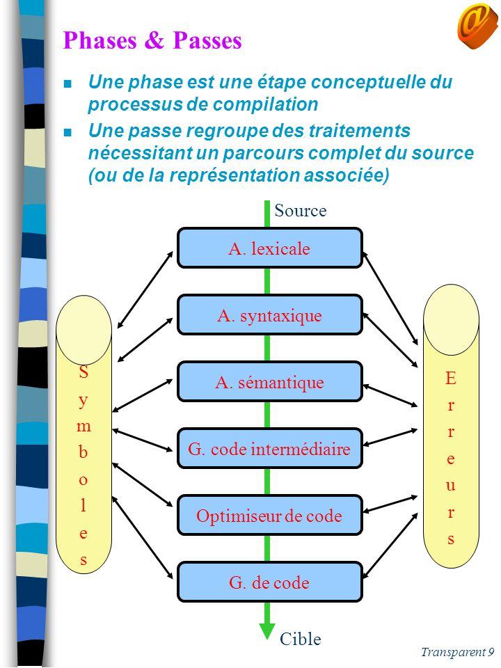 Transparent 29 Exécution (simplifiée) d un analyseur Lex public Flot scan() { // this est un flot d entrée Flot FSortie: new Flot(); CC=CD= debut(); while( !EOF() && ulex(CD,CC).rec() ) {CC++;} if ( !EOF() || ulex(CD,CC-1).rec() ) if (CD==CC) { FSortie.app(CC); CD=++CC;} else {exec(ulex(CD,CC-1).regle()); CD=CC;} return FSortie; } CCCCCCCCCCCCCCCCCCCCC E1 -> A1 CDCC Lexème le + long possible