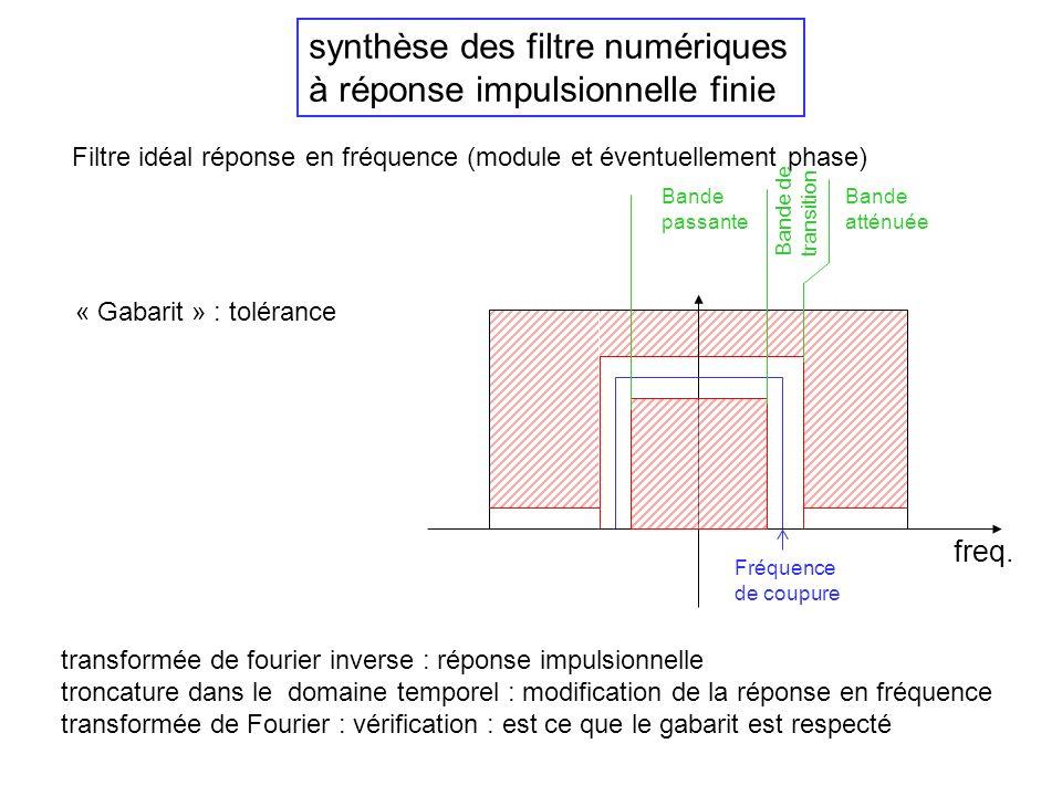 Filtrage (numérique) des Signaux Filtre passe-bas : typiquement pour réaliser un lissage Filtre passe-bande : ne conserver que les composantes dans un