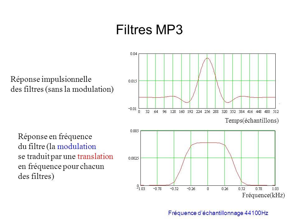 Filtrage des signaux dans différentes bandes de fréquences T. Fourier Sélection des canaux utiles (effet de masquage 1er codage T. Cos et codage T. Co