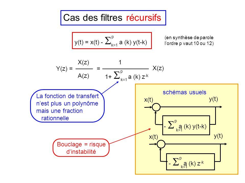 Cas des filtres récursifs (ou à réponse impulsionnelle infinie) analogie avec les filtres à temps continu : léquation différentielle est approximée pa