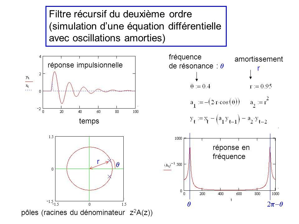 On peut combiner des filtres en cascade en parallèle B(z) B(z)/A(z) 1/A(z) au lieu de B(z) C(z) B(z)+C(z) au lieu de Interprétation en termes de trans
