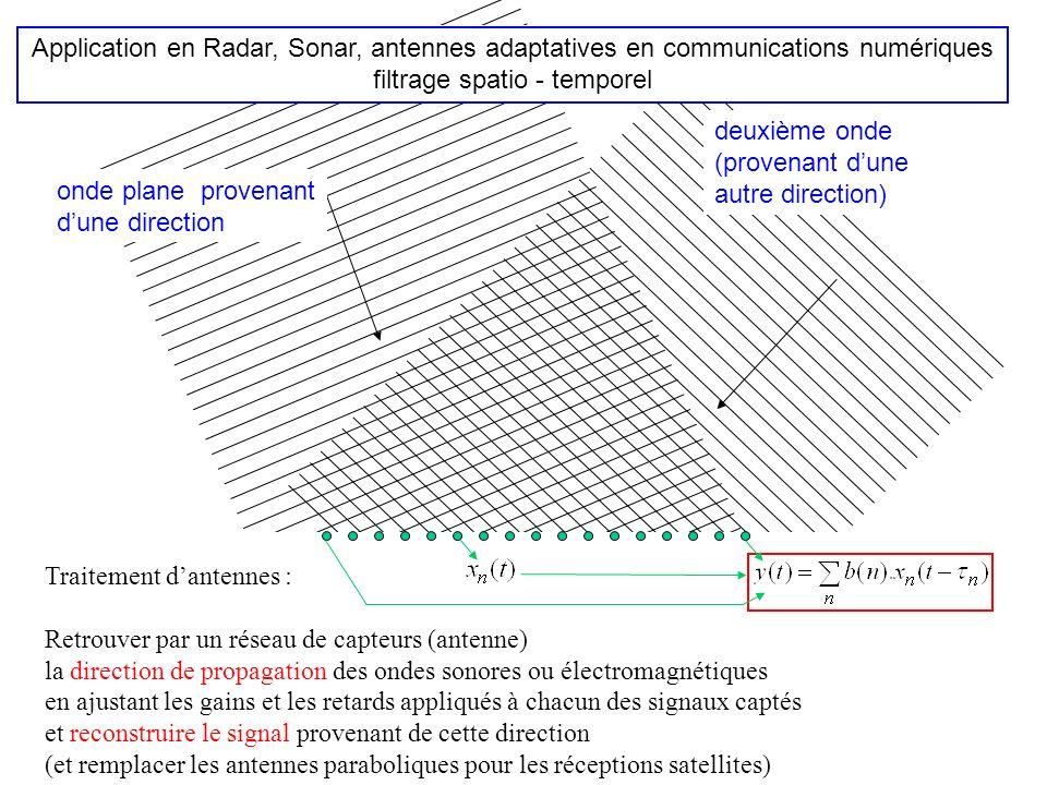 Traitement dantennes : Retrouver par un réseau de capteurs (antenne) la direction de propagation des ondes sonores ou électromagnétiques en ajustant les gains et les retards appliqués à chacun des signaux captés et reconstruire le signal provenant de cette direction (et remplacer les antennes paraboliques pour les réceptions satellites) Application en Radar, Sonar, antennes adaptatives en communications numériques filtrage spatio - temporel onde plane provenant dune direction deuxième onde (provenant dune autre direction)