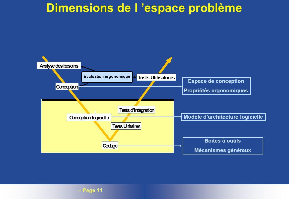 – Page 11 Analyse des besoins Conception Conception logicielle Codage Tests Unitaires Tests dintégration Tests Utilisateurs Evaluation ergonomique Boî