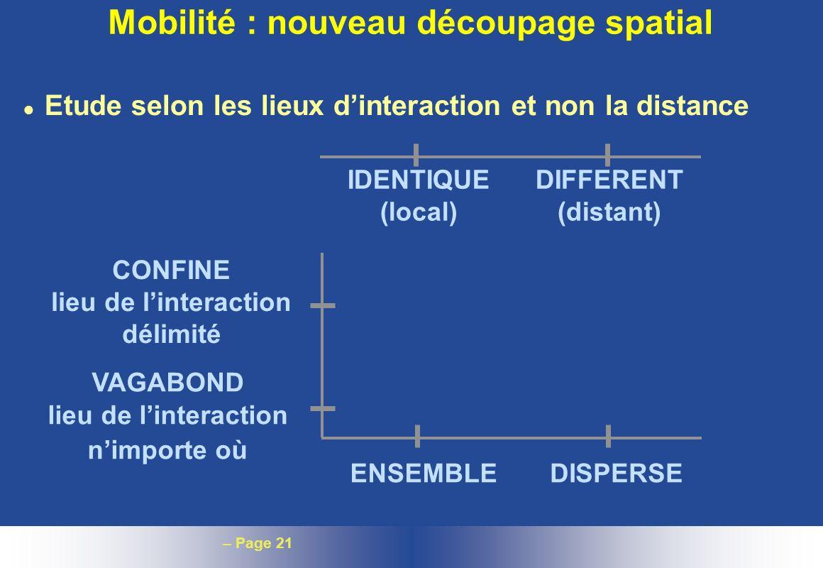 – Page 21 Mobilité : nouveau découpage spatial l Etude selon les lieux dinteraction et non la distance CONFINE lieu de linteraction délimité VAGABOND