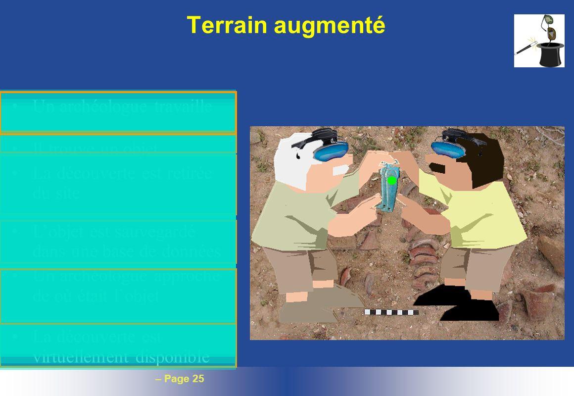 – Page 25 Un archéologue travaille Il trouve un objet La découverte est retirée du site Lobjet est sauvegardé dans une base de données Un archéologue
