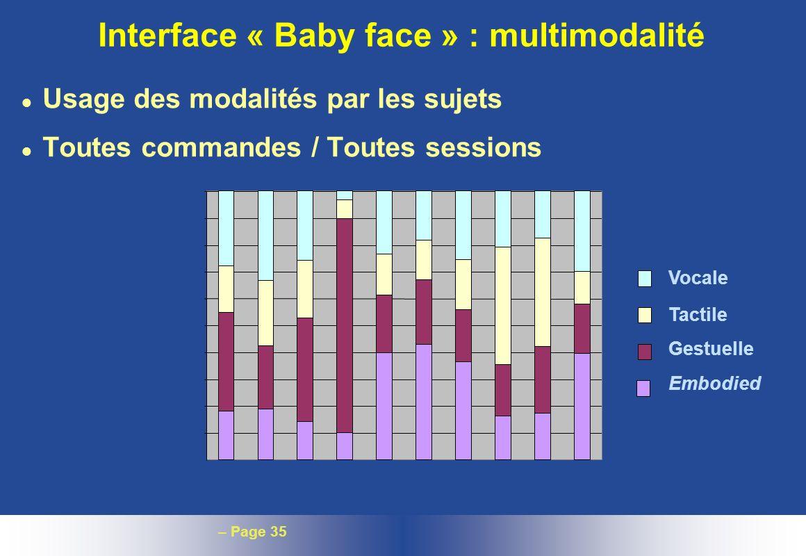– Page 35 Interface « Baby face » : multimodalité l Usage des modalités par les sujets l Toutes commandes / Toutes sessions Vocale Tactile Gestuelle E